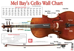 [S-MB21976] Mel Bay Cello Wall Chart - Poster Norgaard 21976M
